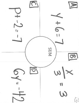Four Corner Sum Activity for Solving One & Two Step Equations