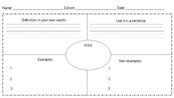 Four Corners Vocabulary