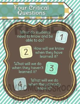 Four Critical Questions for PLCs Poster and Recording Form