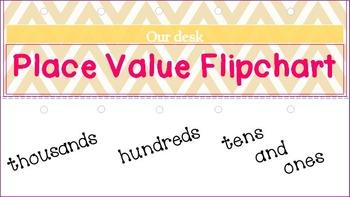 Place Value Four-Digit Number Sentences Place Value Flip Chart