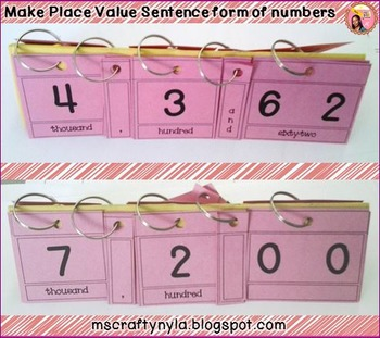 Place Value Four-Digit Number Sentences Place Value Flip Chart