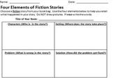Four Elements of Fiction Stories