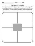 Four Factors of Production Graphic Organizer