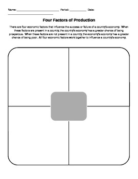 Four Factors of Production Graphic Organizer