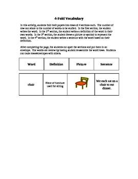 Four Fold Vocabulary