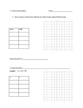 Four Forms - Linear Equations