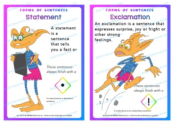Four Forms of Sentences Display