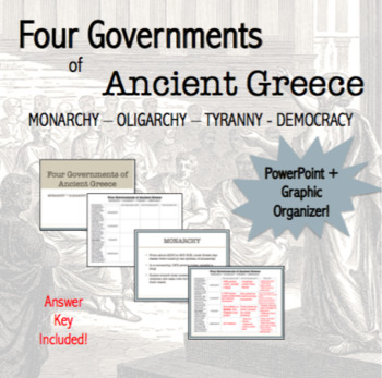 History Alive Ancient World Worksheets Teaching Resources