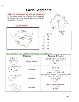 "Probability, Circles/Segments/Arcs, Geometry Proofs, ""e"": 4 HS Topics - 23 pgs!"