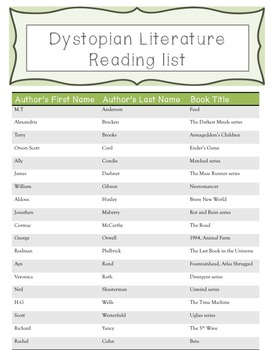 Four High School ELA Reading Lists: Categorized by Book Genre