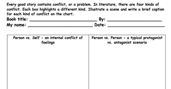 Four Kinds of Literary Conflict