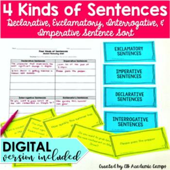 Kinds of Sentences Sort Activity {Declarative, Interrogative, etc.}