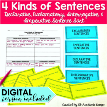 types of sentences declarative interrogative imperative and exclamatory