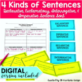 Kinds of Sentences Sort Activity {Declarative, Interrogati