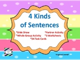 Four Kinds of Sentences--Mini-Unit