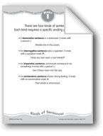 Four Kinds of Sentences & Punctuation