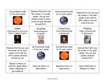 Four Models of the Solar System Sorting Cards