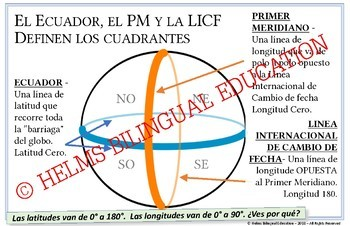 Four-Pack Hemisphere / Lat and Long Posters - SPANISH - Easy-to-Print 11 x 17