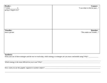 Four-Part Graphic Organizer - Comprehension Strategies