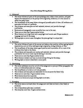 Four-Point Essay Writing Rubric