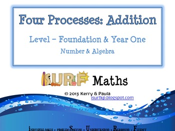 Four Processes - Addition - Foundation & Year One