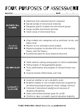 Four Purposes of Assessment Graphic Organizer