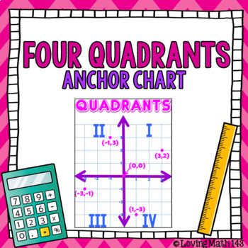 Four Quadrants Anchor Chart
