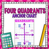 Four Quadrants Anchor Chart