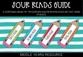 Four Reads Revising and Editing Guide