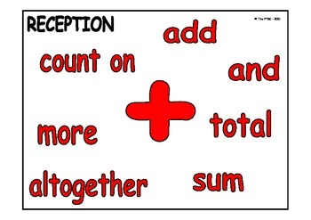 Four Rules Maths Vocabulary Resource Mats