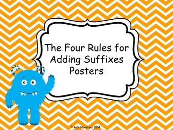 Four Rules for Adding Prefixes Posters