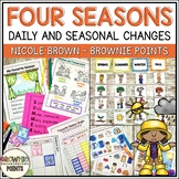 Four Seasons - Daily and Seasonal Changes