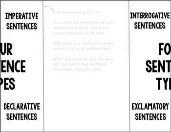Four Sentence Types Interactive Notebook Foldable