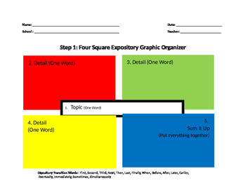 Four Square Expository Writing Graphic Organizer