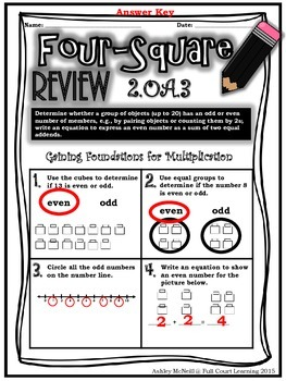 Four-Square Review - 2.OA Quick Math Assessments