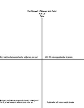 Four Square Summary Activity