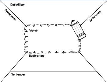 Phonics & Vocabulary