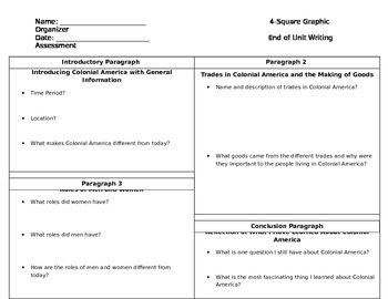 Four-Square Writing Graphic Organizer (Colonial America Sample)
