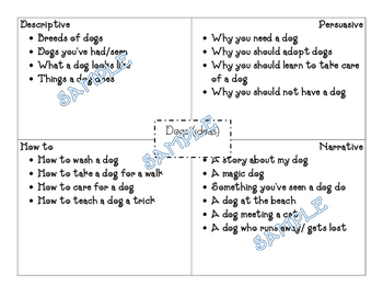 Four Squares- Building Writing Fluency