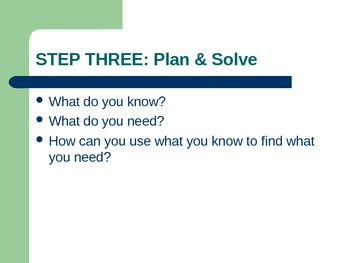 Four Step Method to Problem Solving