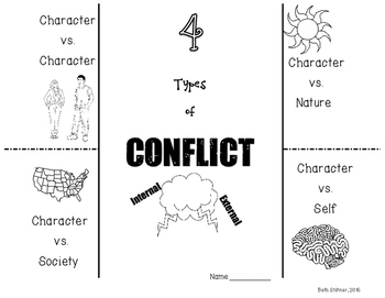 Four Types of Conflict Foldable
