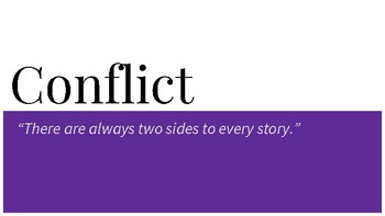 Four Types of Conflict--Mini Lesson