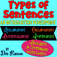 Types of Sentences: A Bundle of Activities