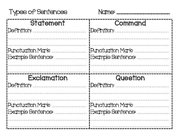 Four Types of Sentences Graphic Organizer