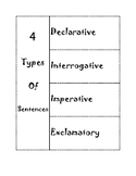Four Types of Sentences Interactive Notebook