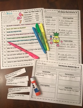 Four Types of Sentences Summer