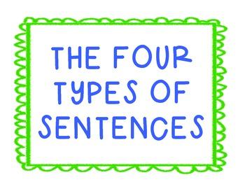 Four Types of Sentences Poster Set
