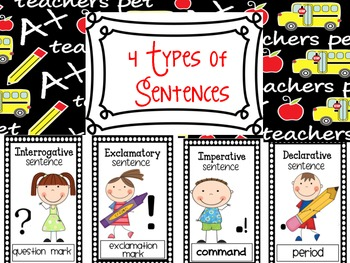 Four Types of Sentences Posters
