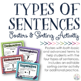 Four Types of Sentences: Posters & Sorting Activity