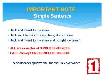 Four Types of Sentences PowerPoint